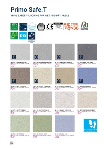 BRE Green Guide Vinyl And Linoleum Floorcoverings Have Generic A Ratings For Contract Applications Global Has Published An Online To